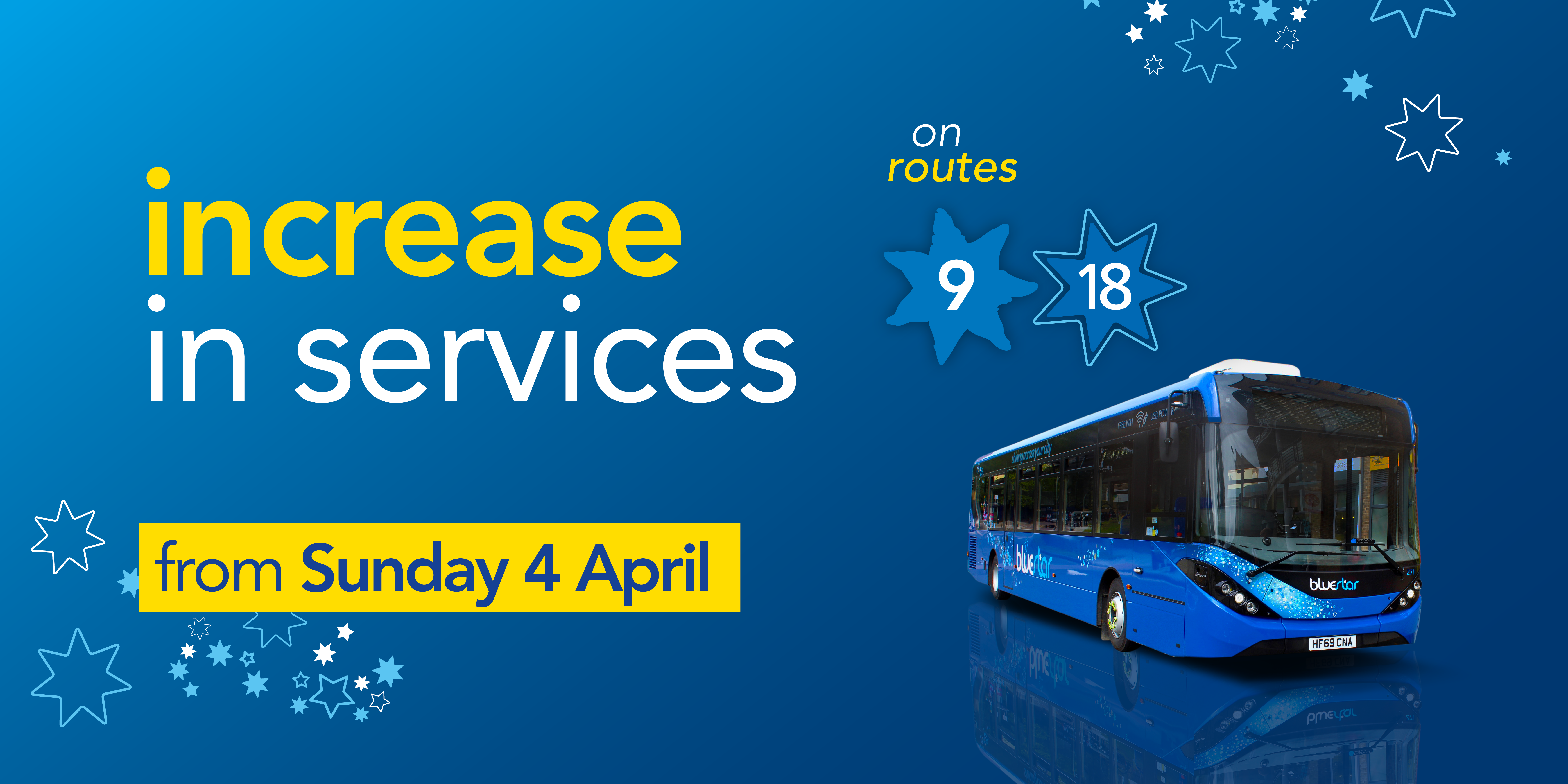 Image with a bus and text reading 'increase in services from Sunday 4th April on routes 9 and 18'