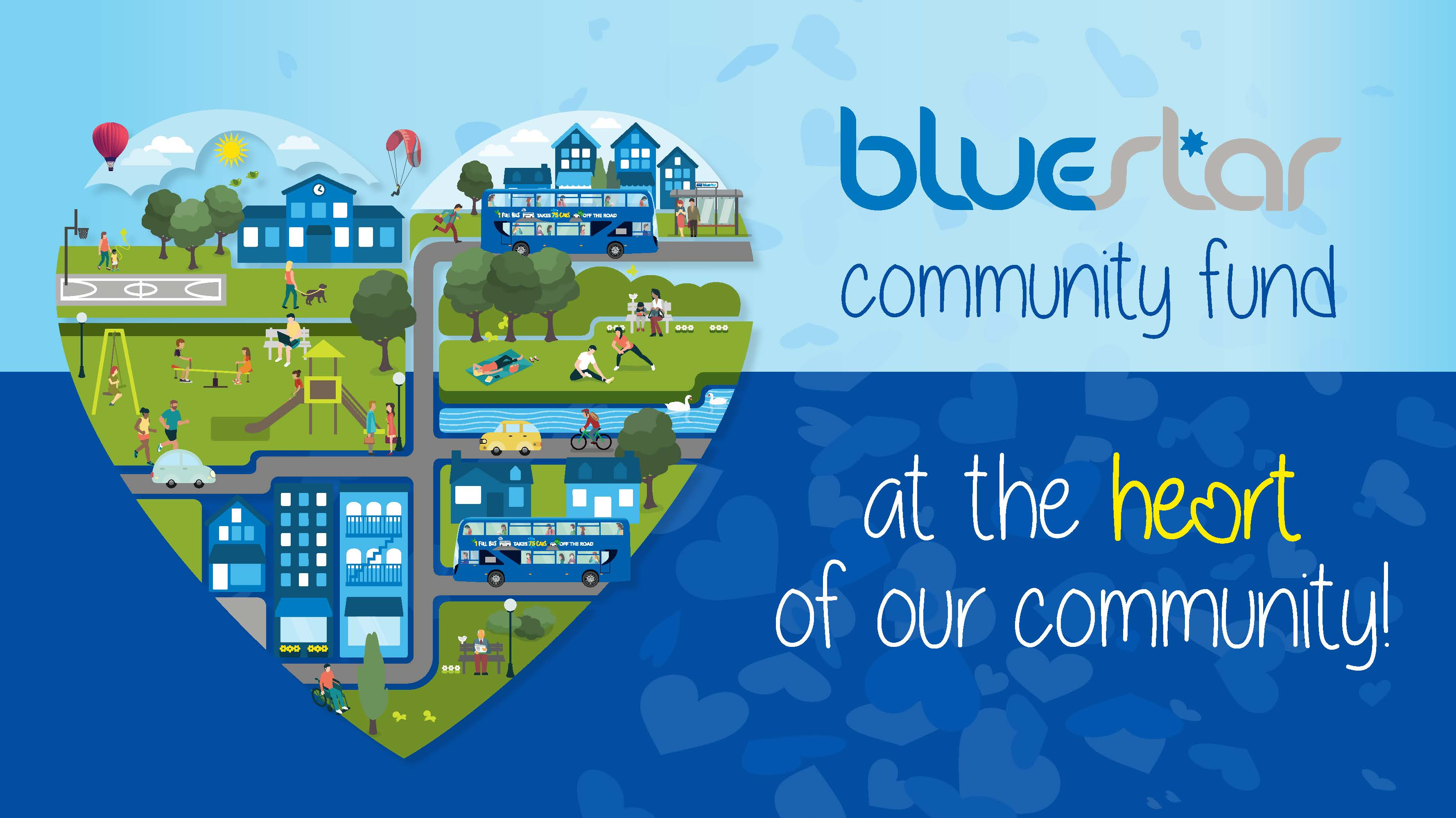 A promotional image for our bluestar community fund