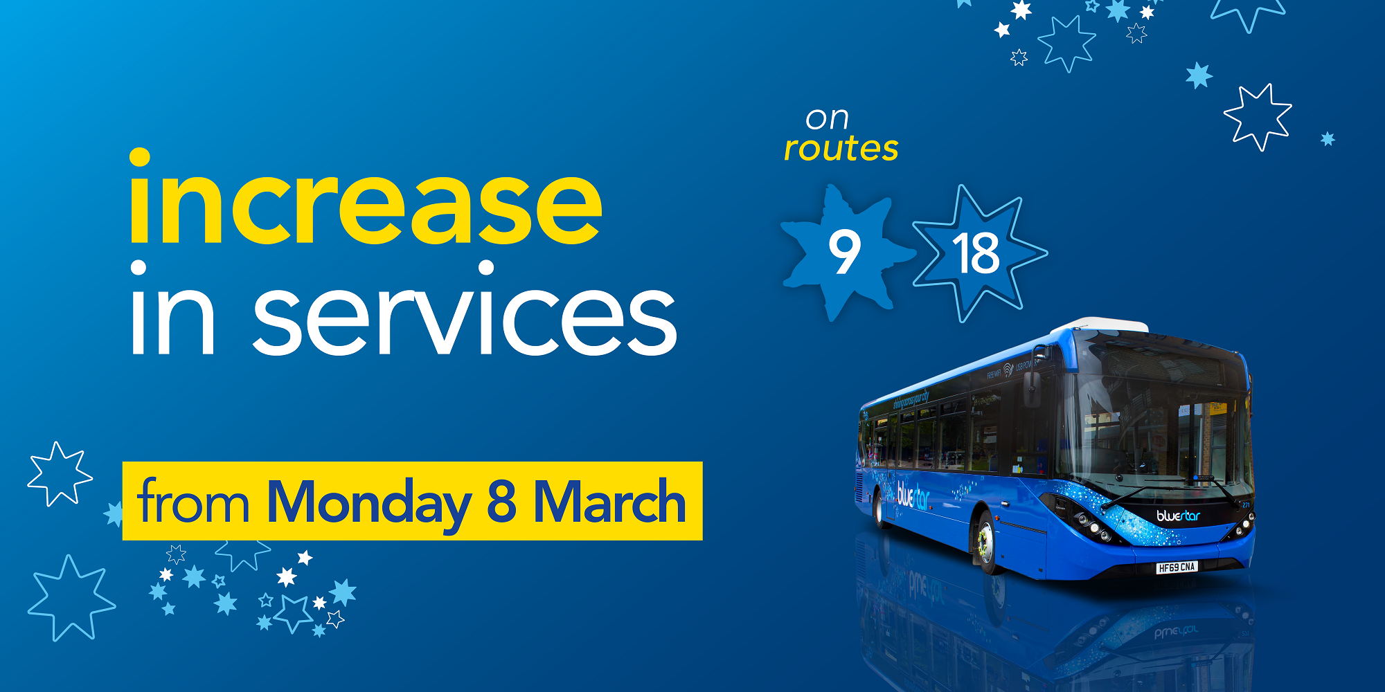 Image of a bluestar bus with text reading 'increase in services from Monday 8th March on routes 9 and 18'